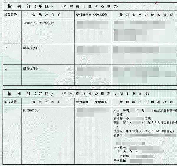 実際の登記簿謄本(権利部)