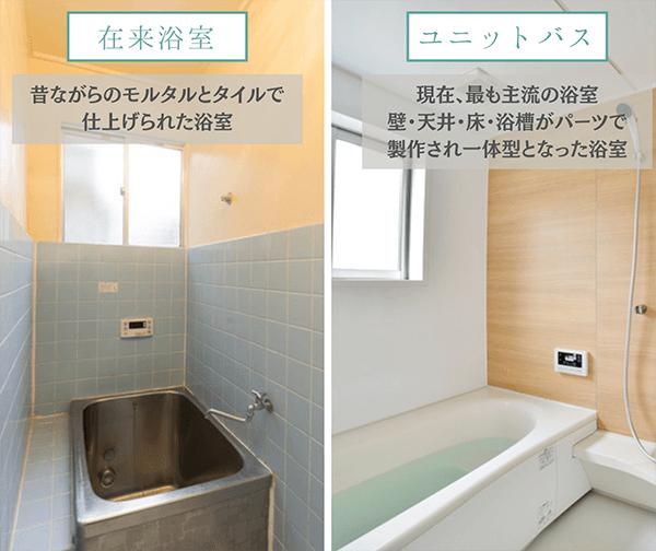「在来浴室」と「ユニットバス」の外観比較